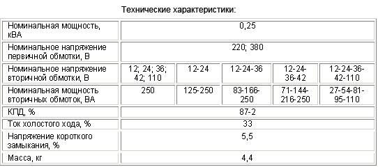 Производитель - Россия